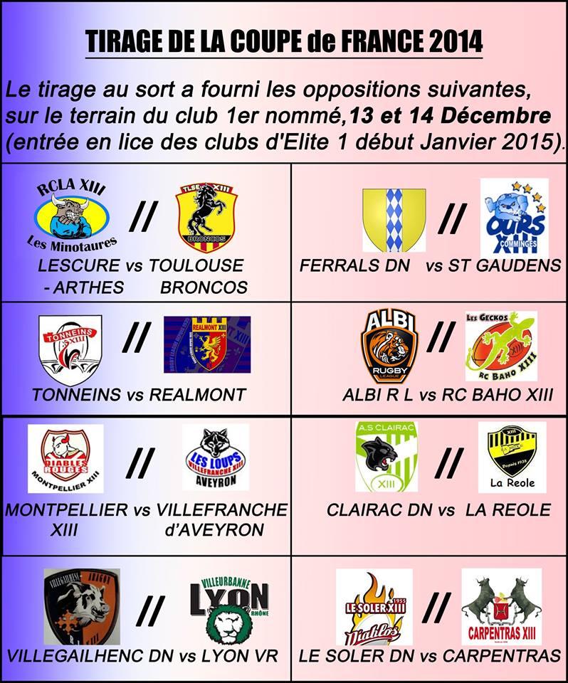 Coupe de france xiii le tirage au sort connu rugby amateur - Tirage au sort 8eme tour coupe de france ...