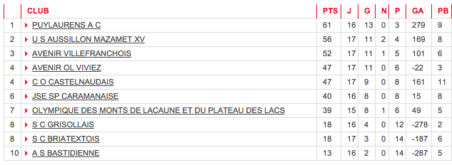 2emeserie-poule2