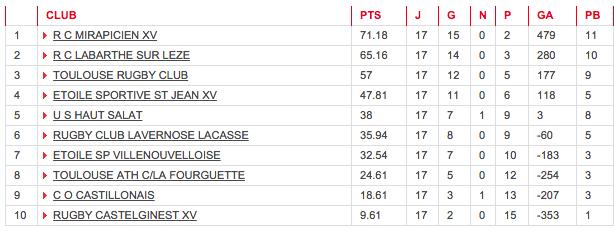 3emeserie-poule1
