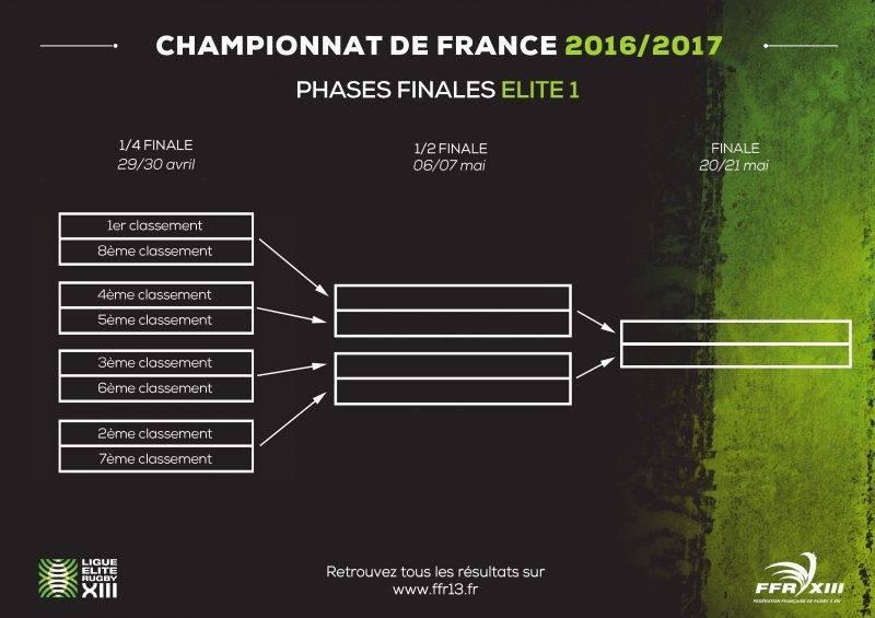 phases_finales_elite1_CF2016_17-800x565