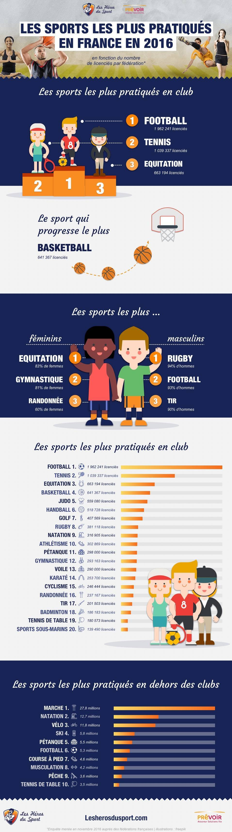 infographie_hds