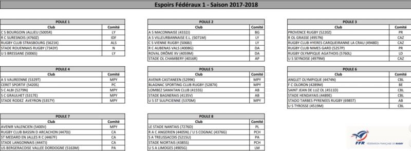 poule 2018 espoirs féd 1