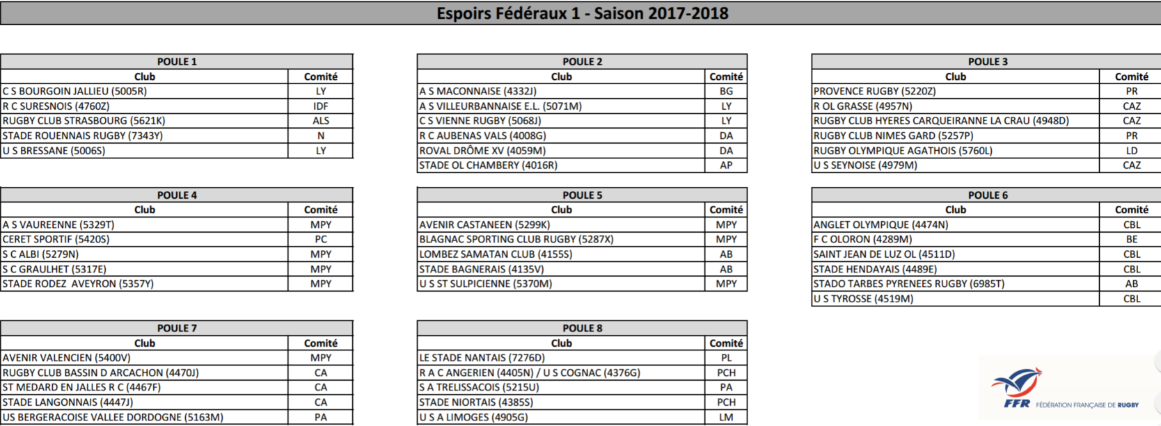 poules fed 1 2017 2018