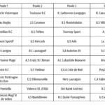 championnat 2eme serie rugby occitanie 2019 2020