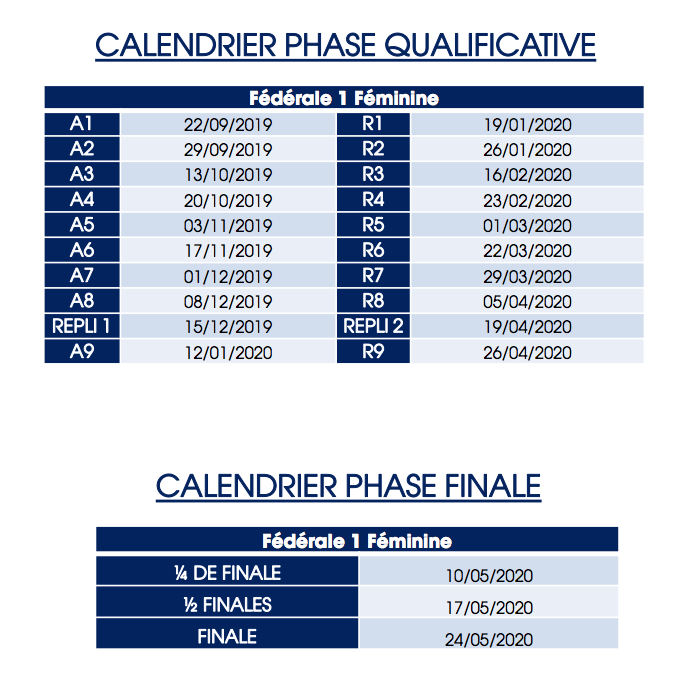 Calendrier Federale 2 2020 2019.Calendrier Federale 1 Feminine Phases 2020 Rugby Amateur