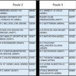 Championnat Régional Séniors POULES Honneur 1024x483
