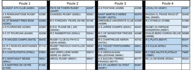 Championnat Régional Séniors POULES PH 1024x374