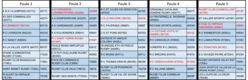 Championnat Régional Séniors POULES S3 4 1024x331