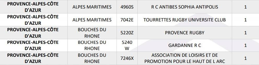 nouvelle aquitaine edr (2)