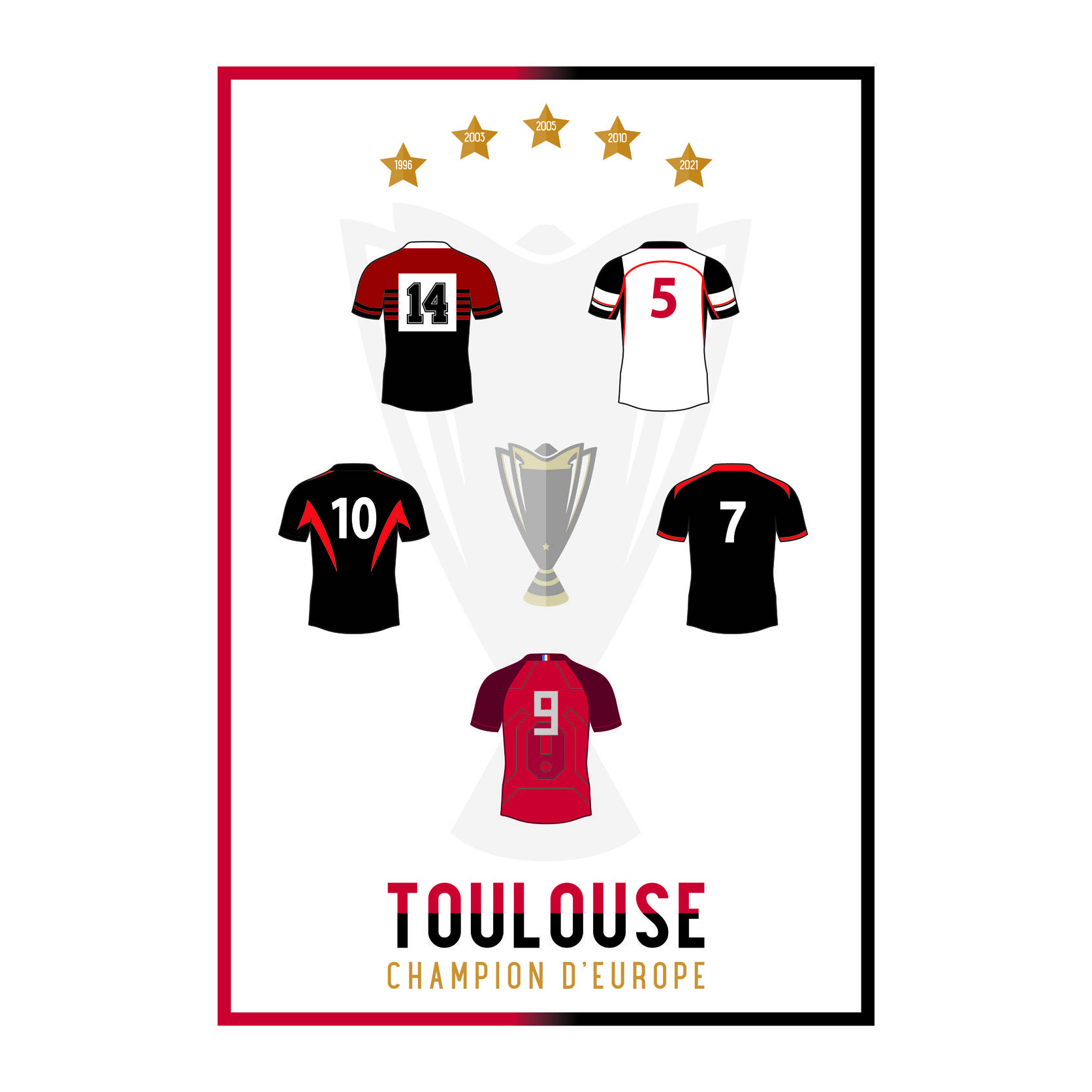 champions europe toulouse