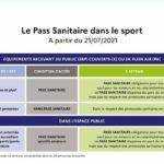 pass_sanitaire