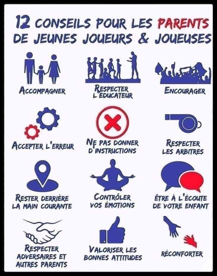Rhône Alpes : Entraîneur recherche club